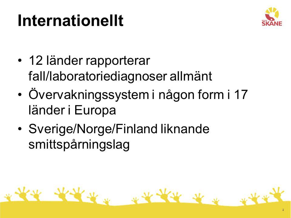 2 Internationellt 12 länder rapporterar fall/laboratoriediagnoser allmänt Övervakningssystem i någon form i 17 länder i Europa Sverige/Norge/Finland liknande smittspårningslag