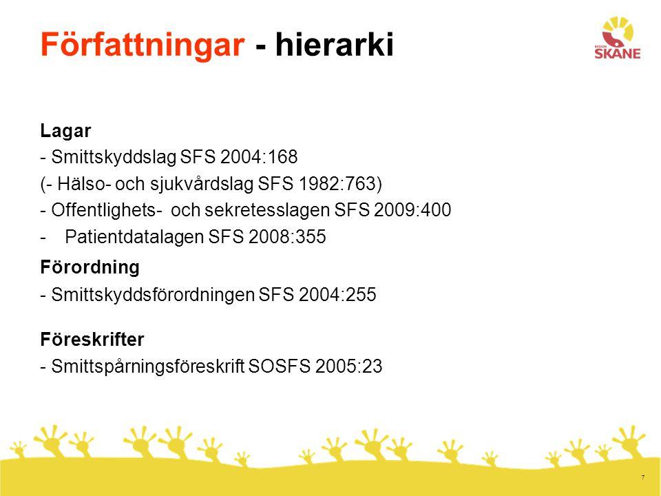 7 Författningar - hierarki Lagar - Smittskyddslag SFS 2004:168 (- Hälso- och sjukvårdslag SFS 1982:763) - Offentlighets- och sekretesslagen SFS 2009:400 -Patientdatalagen SFS 2008:355 Förordning - Smittskyddsförordningen SFS 2004:255 Föreskrifter - Smittspårningsföreskrift SOSFS 2005:23