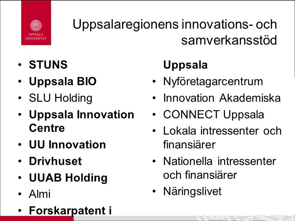 Uppsalaregionens innovations- och samverkansstöd STUNS Uppsala BIO SLU Holding Uppsala Innovation Centre UU Innovation Drivhuset UUAB Holding Almi For