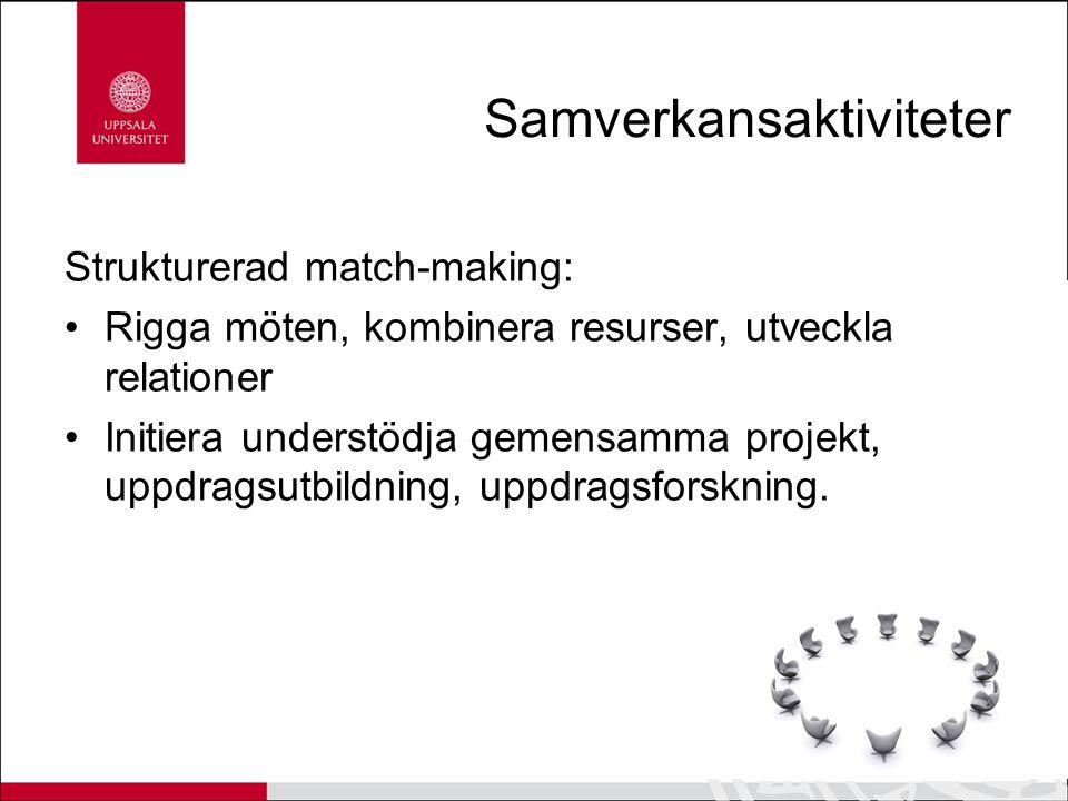 Samverkansaktiviteter Strukturerad match-making: Rigga möten, kombinera resurser, utveckla relationer Initiera understödja gemensamma projekt, uppdrag