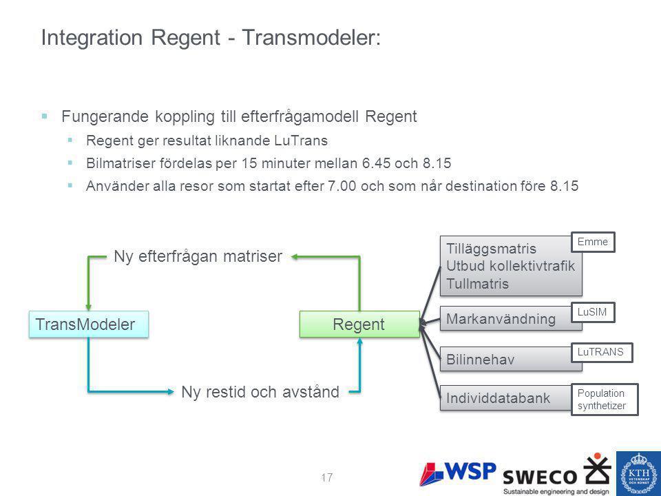 Integration Regent - Transmodeler:  Fungerande koppling till efterfrågamodell Regent  Regent ger resultat liknande LuTrans  Bilmatriser fördelas per 15 minuter mellan 6.45 och 8.15  Använder alla resor som startat efter 7.00 och som når destination före 8.15 TransModeler Regent Ny restid och avstånd Ny efterfrågan matriser Tilläggsmatris Utbud kollektivtrafik Tullmatris Tilläggsmatris Utbud kollektivtrafik Tullmatris Markanvändning Individdatabank Emme LuSIM Bilinnehav LuTRANS Population synthetizer 17