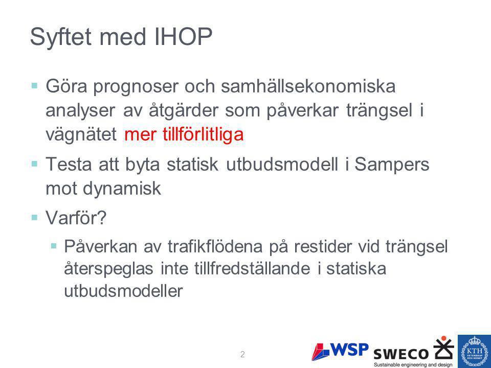 Syftet med IHOP  Göra prognoser och samhällsekonomiska analyser av åtgärder som påverkar trängsel i vägnätet mer tillförlitliga  Testa att byta statisk utbudsmodell i Sampers mot dynamisk  Varför.