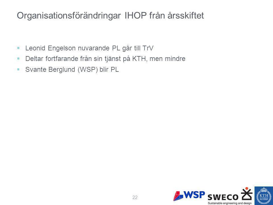 Organisationsförändringar IHOP från årsskiftet  Leonid Engelson nuvarande PL går till TrV  Deltar fortfarande från sin tjänst på KTH, men mindre  Svante Berglund (WSP) blir PL 22