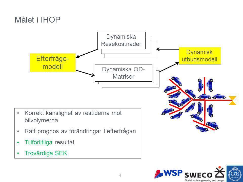 Målet i IHOP Efterfråge- modell Dynamiska Resekostnader Korrekt känslighet av restiderna mot bilvolymerna Rätt prognos av förändringar I efterfrågan Tillförlitliga resultat Trovärdiga SEK Dynamisk utbudsmodell Dynamiska OD- Matriser 4