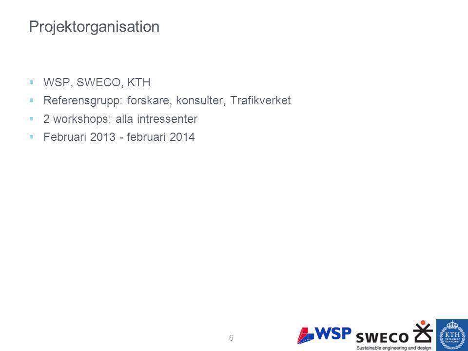 Projektorganisation  WSP, SWECO, KTH  Referensgrupp: forskare, konsulter, Trafikverket  2 workshops: alla intressenter  Februari 2013 - februari 2014 6
