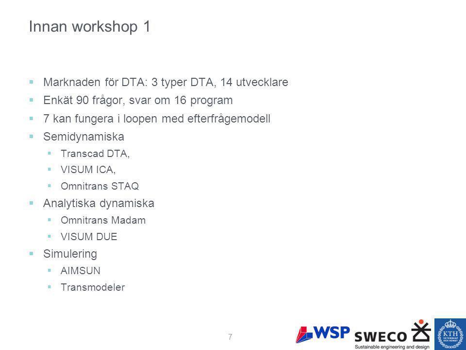 Innan workshop 1  Marknaden för DTA: 3 typer DTA, 14 utvecklare  Enkät 90 frågor, svar om 16 program  7 kan fungera i loopen med efterfrågemodell  Semidynamiska  Transcad DTA,  VISUM ICA,  Omnitrans STAQ  Analytiska dynamiska  Omnitrans Madam  VISUM DUE  Simulering  AIMSUN  Transmodeler 7