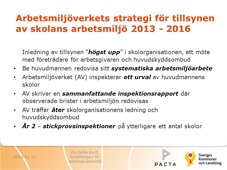 """Arbetsmiljöverkets strategi för tillsynen av skolans arbetsmiljö 2013 - 2016 Inledning av tillsynen """"högst upp"""" i skolorganisationen, ett möte med för"""