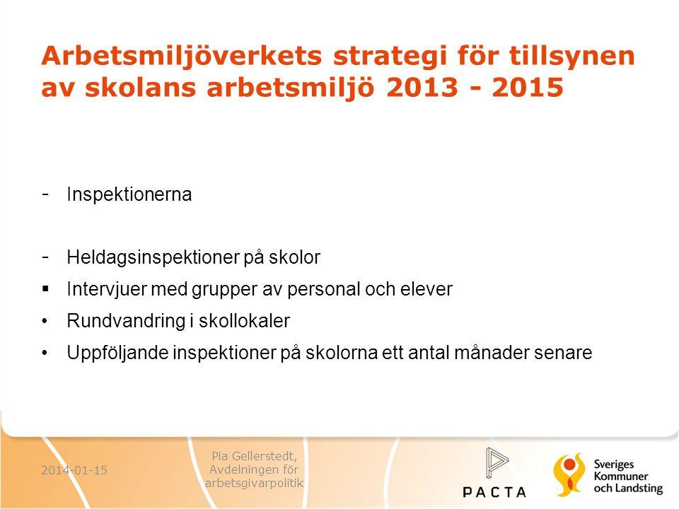 Arbetsmiljöverkets strategi för tillsynen av skolans arbetsmiljö 2013 - 2015 - Inspektionerna - Heldagsinspektioner på skolor  Intervjuer med grupper