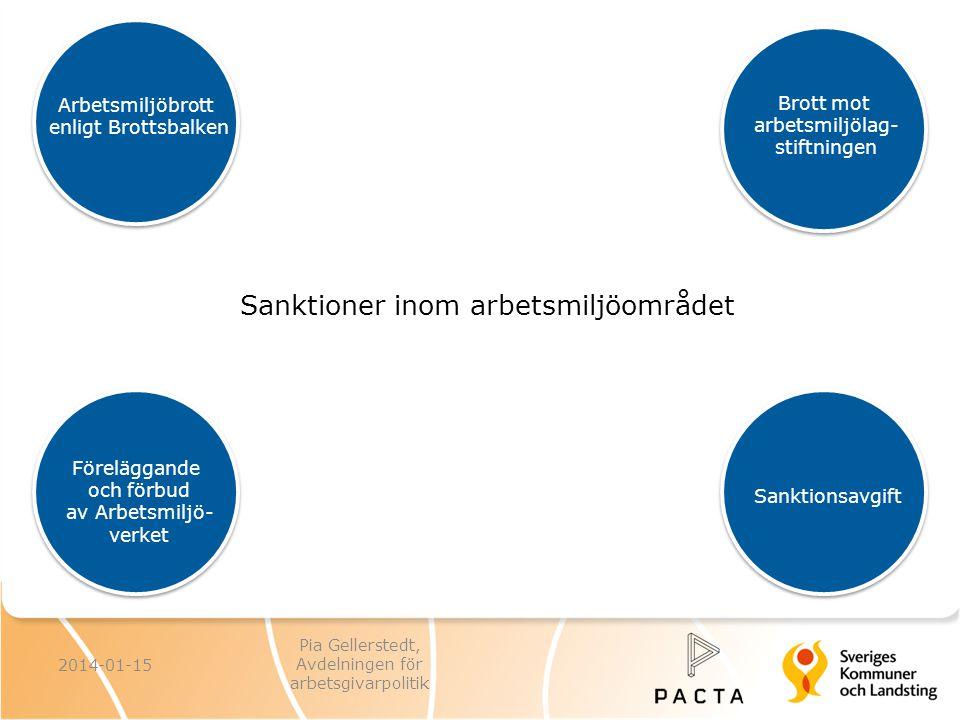 Arbetsmiljöbrott enligt Brottsbalken Brott mot arbetsmiljölag- stiftningen Sanktionsavgift Föreläggande och förbud av Arbetsmiljö- verket Sanktioner i