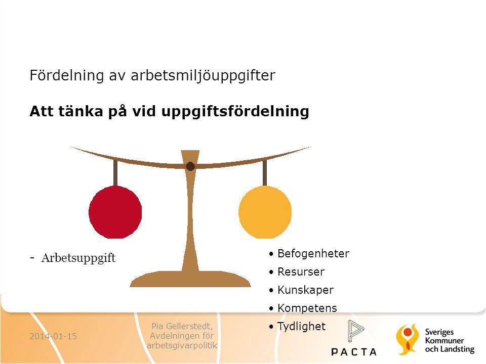 Fördelning av arbetsmiljöuppgifter - Arbetsuppgift Befogenheter Resurser Kunskaper Kompetens Tydlighet Att tänka på vid uppgiftsfördelning 2014-01-15