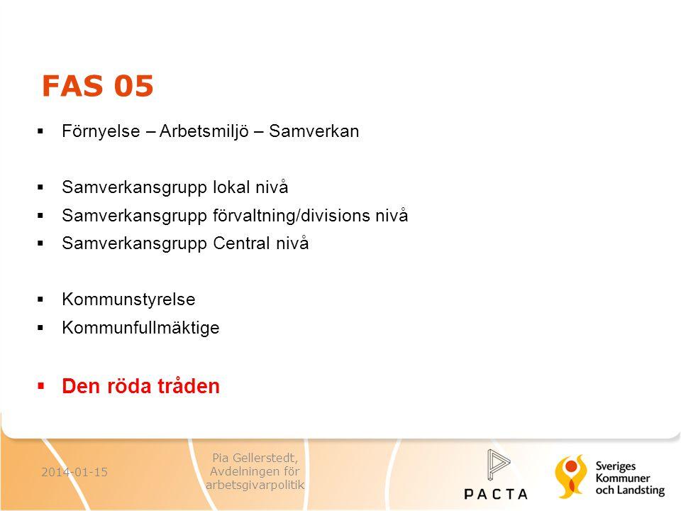 FAS 05  Förnyelse – Arbetsmiljö – Samverkan  Samverkansgrupp lokal nivå  Samverkansgrupp förvaltning/divisions nivå  Samverkansgrupp Central nivå
