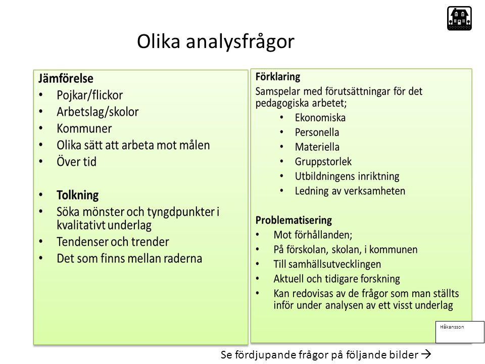 Olika analysfrågor Håkansson Se fördjupande frågor på följande bilder 