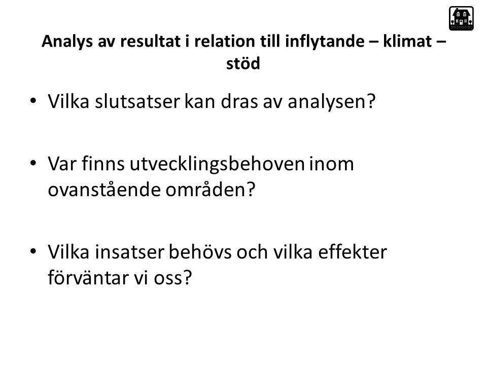 Analys av resultat i relation till inflytande – klimat – stöd Vilka slutsatser kan dras av analysen.