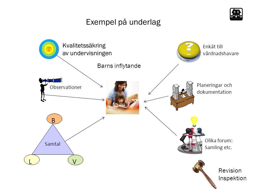 Exempel på underlag Observationer Planeringar och dokumentation Samtal L B V Olika forum: Samling etc.