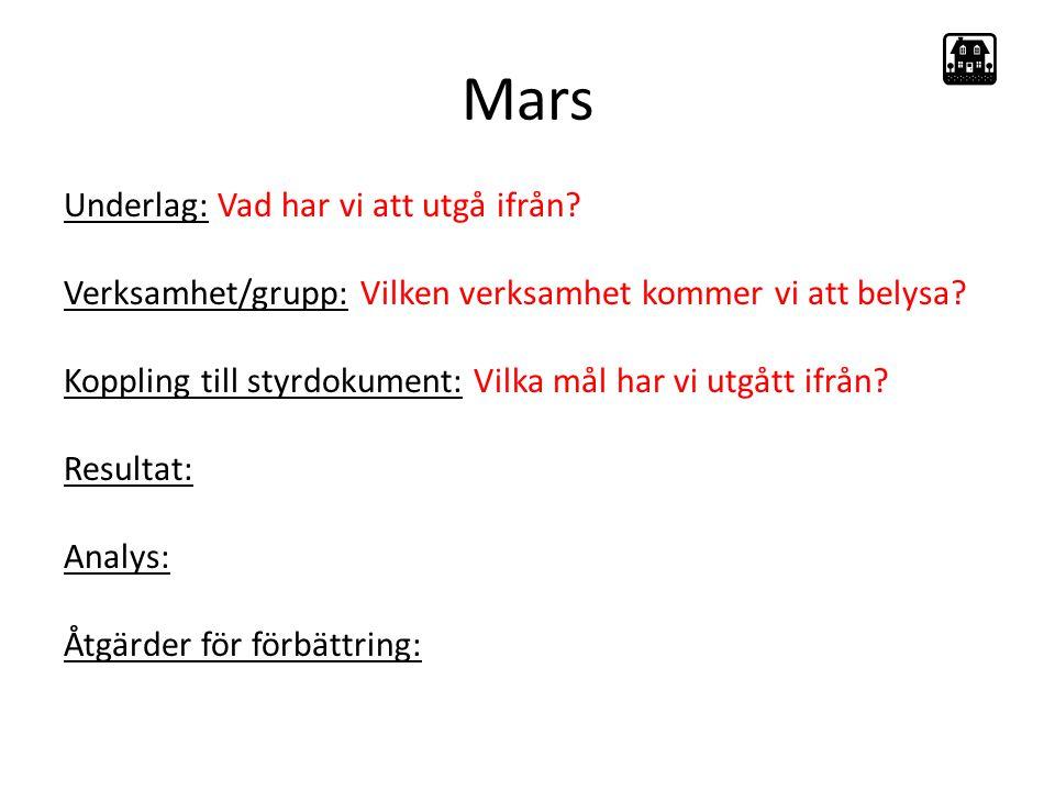 Mars Underlag: Vad har vi att utgå ifrån.Verksamhet/grupp: Vilken verksamhet kommer vi att belysa.