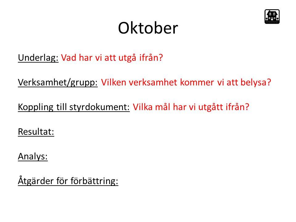 Oktober Underlag: Vad har vi att utgå ifrån.