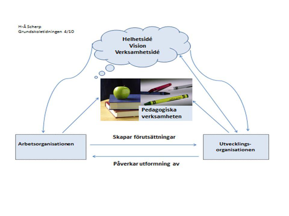 Steinbergs Mikro – och Makronivå