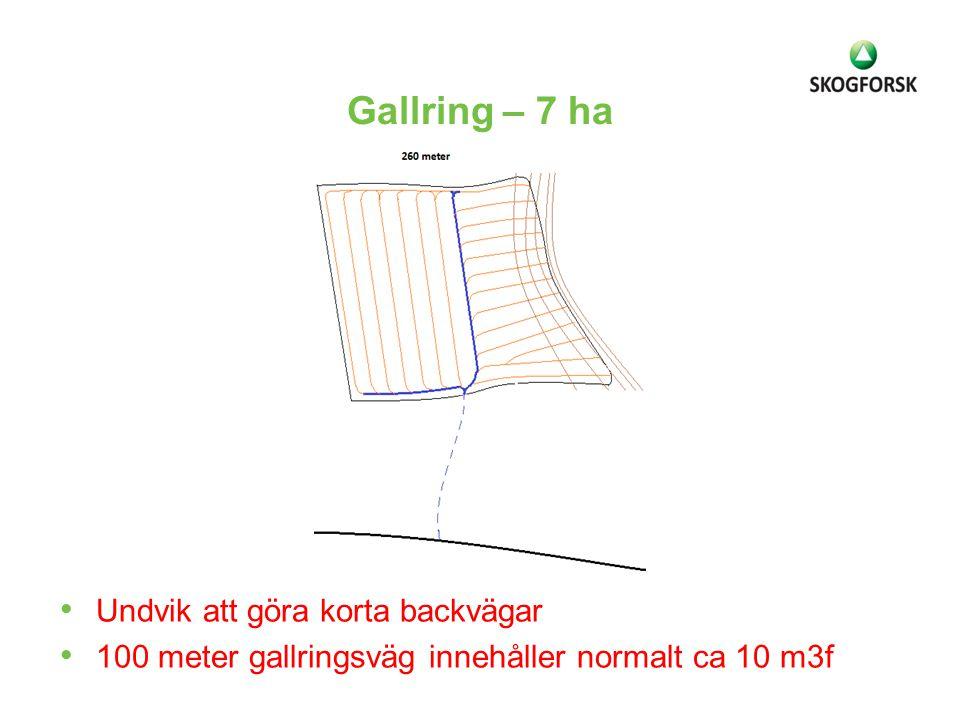 Gallring – 7 ha Undvik att göra korta backvägar 100 meter gallringsväg innehåller normalt ca 10 m3f