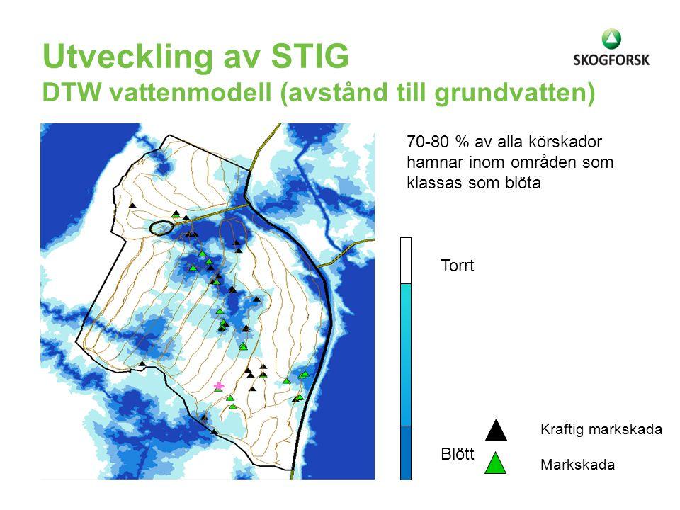 Utveckling av STIG DTW vattenmodell (avstånd till grundvatten) Kraftig markskada Torrt Blött Markskada 70-80 % av alla körskador hamnar inom områden s