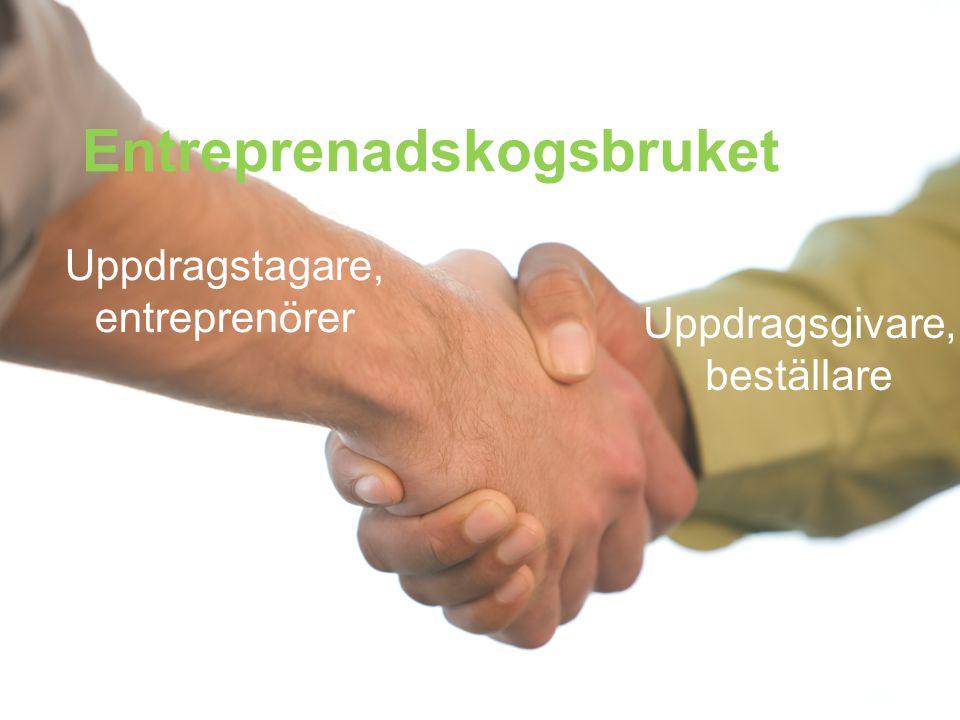 Entreprenadskogsbruket Uppdragstagare, entreprenörer Uppdragsgivare, beställare