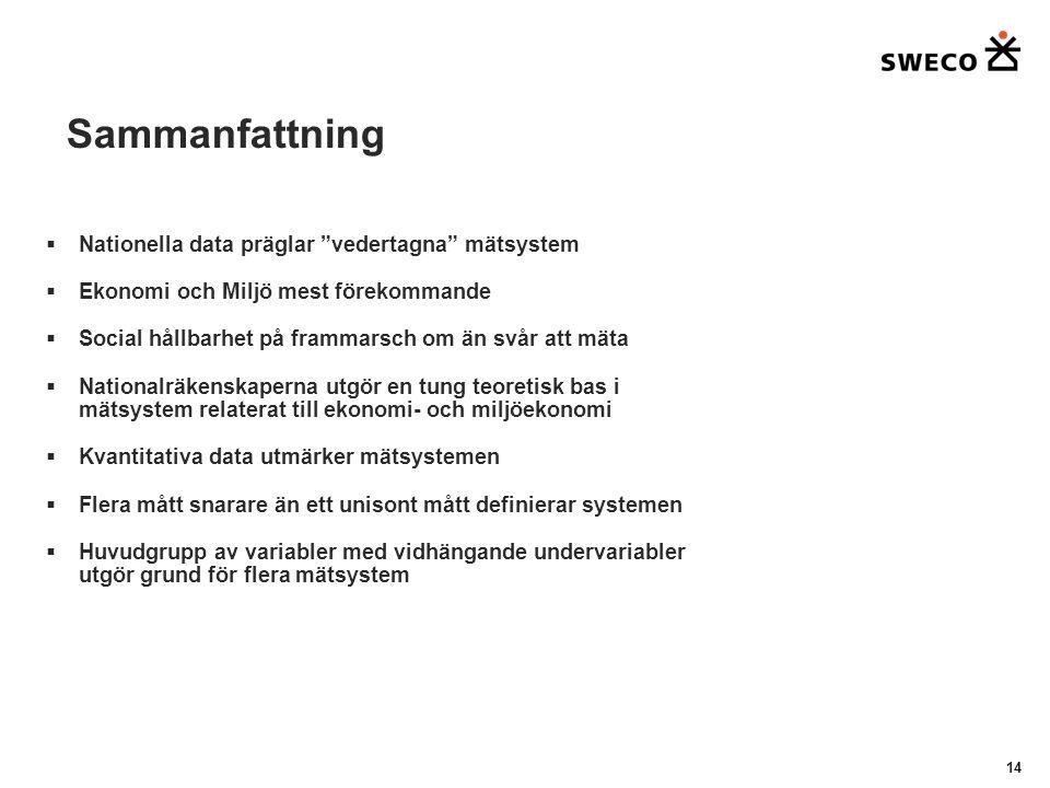 Sammanfattning 14  Nationella data präglar vedertagna mätsystem  Ekonomi och Miljö mest förekommande  Social hållbarhet på frammarsch om än svår att mäta  Nationalräkenskaperna utgör en tung teoretisk bas i mätsystem relaterat till ekonomi- och miljöekonomi  Kvantitativa data utmärker mätsystemen  Flera mått snarare än ett unisont mått definierar systemen  Huvudgrupp av variabler med vidhängande undervariabler utgör grund för flera mätsystem