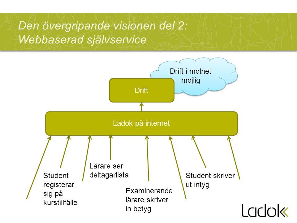 Den övergripande visionen del 2: Webbaserad självservice Ladok på internet Student registerar sig på kurstillfälle Lärare ser deltagarlista Student sk
