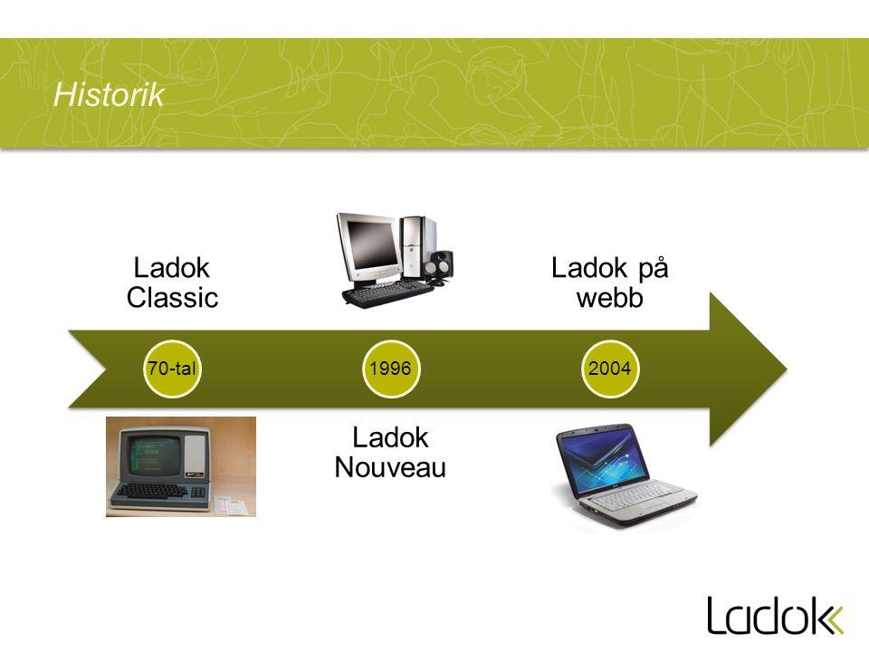 Historik Ladok Classic Ladok Nouveau Ladok på webb 70-tal19962004