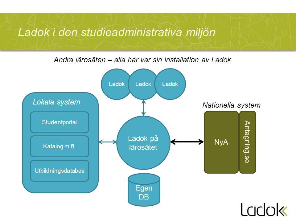 Lokala system Ladok i den studieadministrativa miljön Utbildningsdatabas Katalog m.fl. Studentportal Ladok på lärosätet Antagning.se NyA Andra lärosät