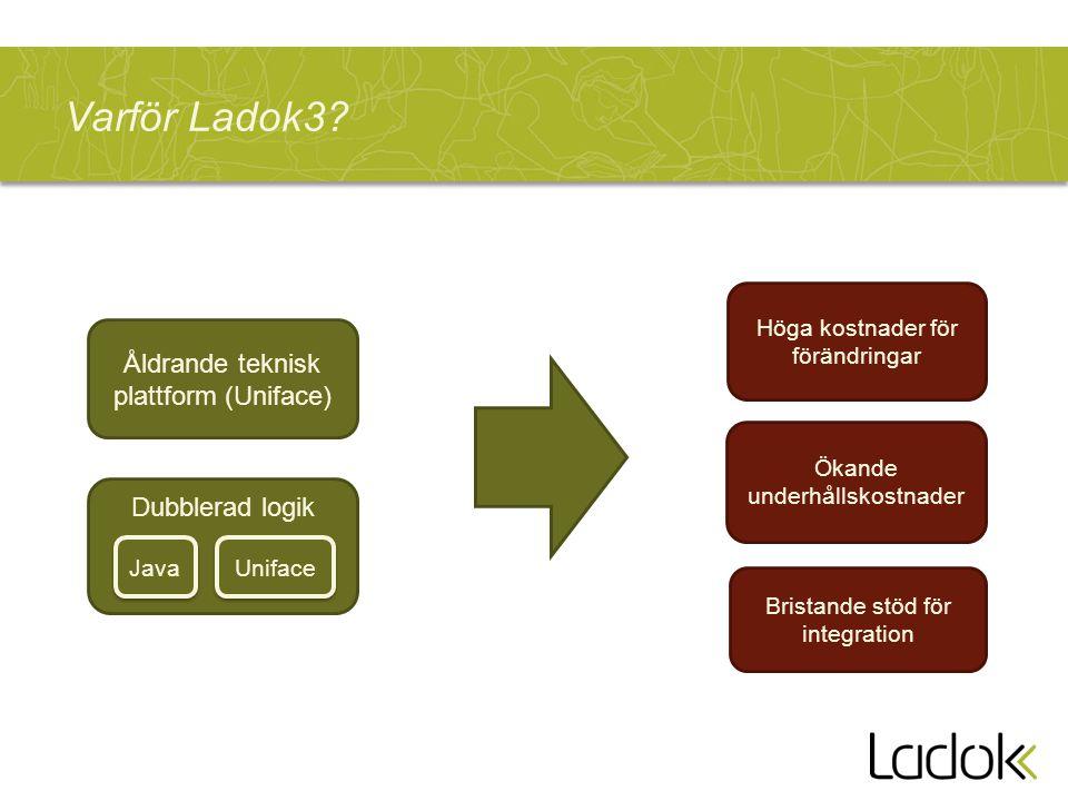 Varför Ladok3? Ökande underhållskostnader Höga kostnader för förändringar Bristande stöd för integration Åldrande teknisk plattform (Uniface) Dubblera