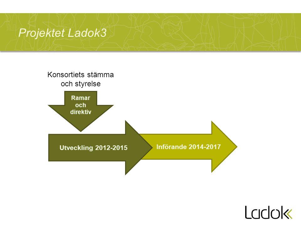 Projektet Ladok3 Införande 2014-2017 Utveckling 2012-2015 Ramar och direktiv Konsortiets stämma och styrelse