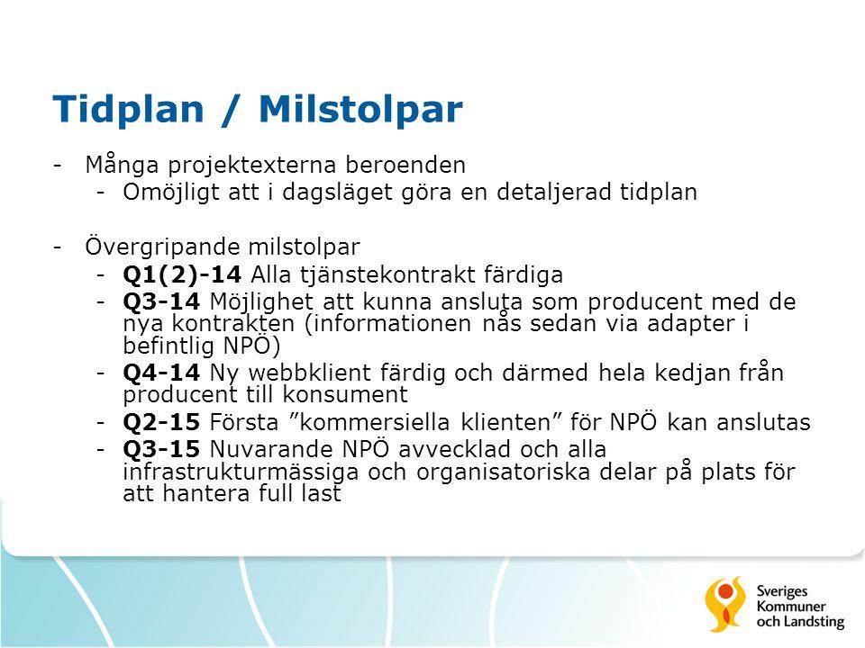 Tidplan / Milstolpar -Många projektexterna beroenden -Omöjligt att i dagsläget göra en detaljerad tidplan -Övergripande milstolpar -Q1(2)-14 Alla tjän