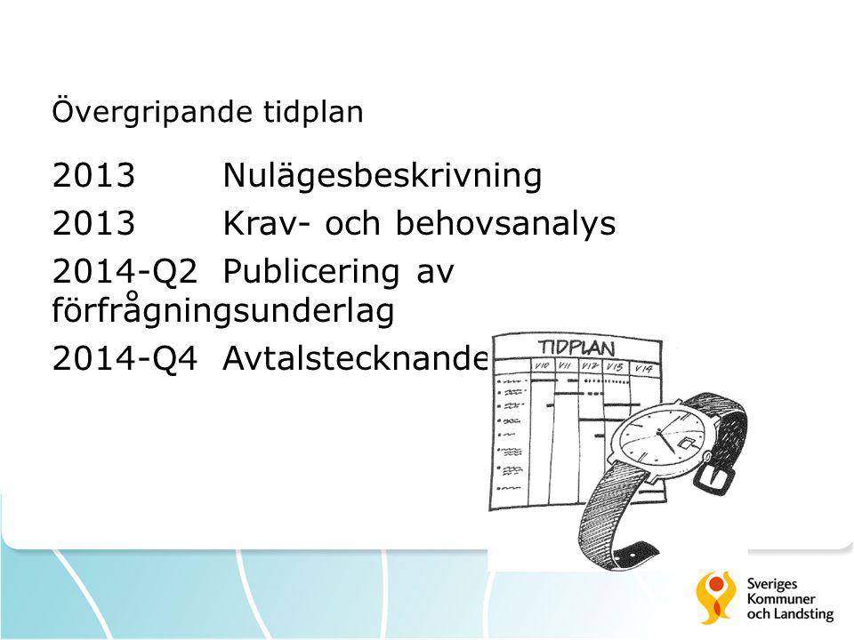 Övergripande tidplan 2013Nulägesbeskrivning 2013Krav- och behovsanalys 2014-Q2Publicering av förfrågningsunderlag 2014-Q4Avtalstecknande