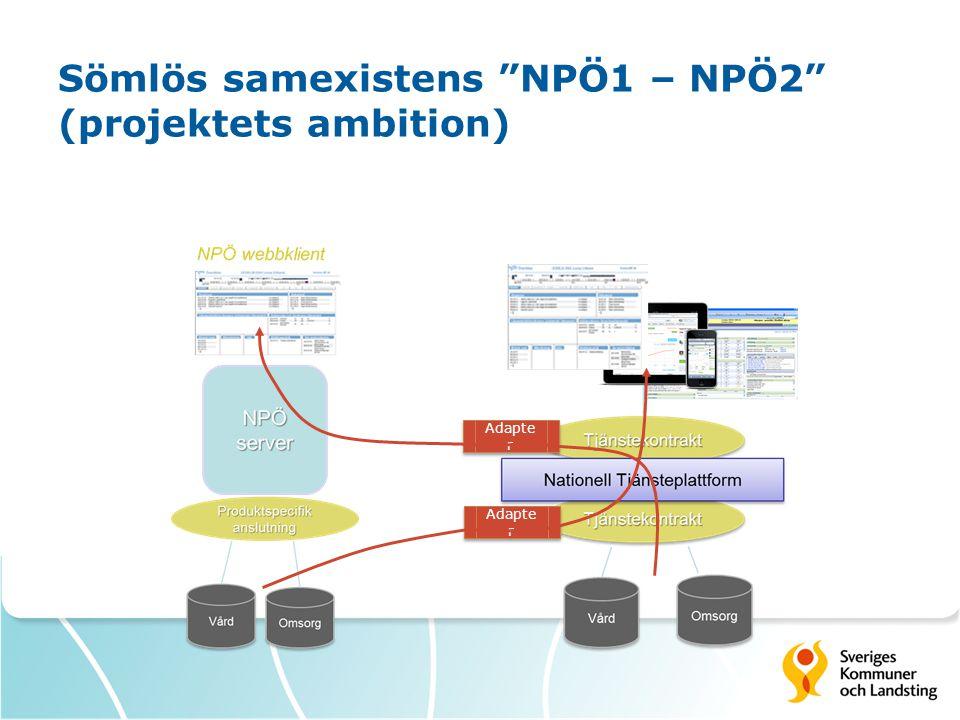 """Sömlös samexistens """"NPÖ1 – NPÖ2"""" (projektets ambition) Adapte r"""