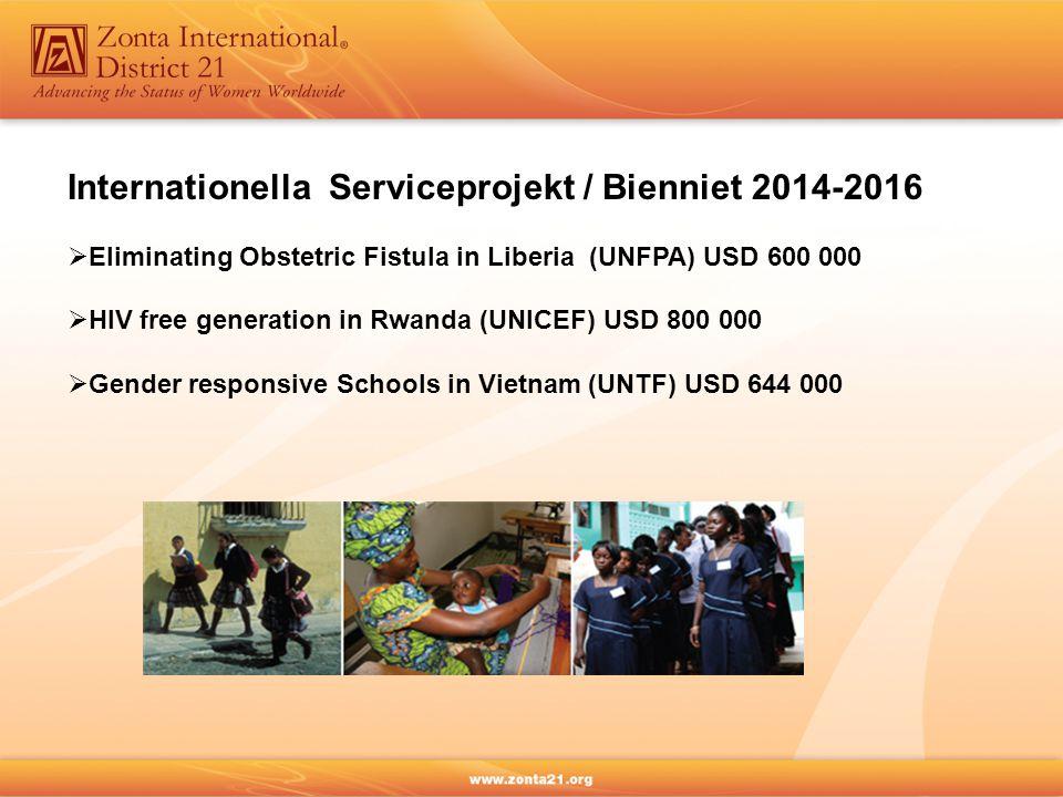 Internationella Serviceprojekt / Bienniet 2014-2016  Eliminating Obstetric Fistula in Liberia (UNFPA) USD 600 000  HIV free generation in Rwanda (UNICEF) USD 800 000  Gender responsive Schools in Vietnam (UNTF) USD 644 000