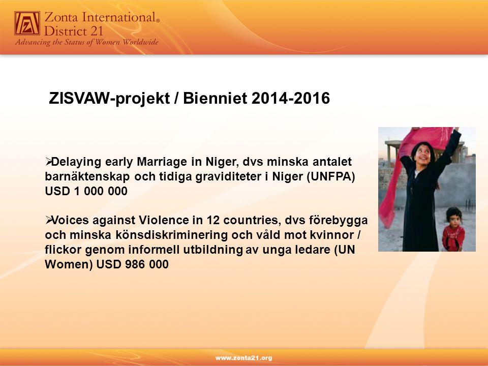 ZISVAW-projekt / Bienniet 2014-2016  Delaying early Marriage in Niger, dvs minska antalet barnäktenskap och tidiga graviditeter i Niger (UNFPA) USD 1