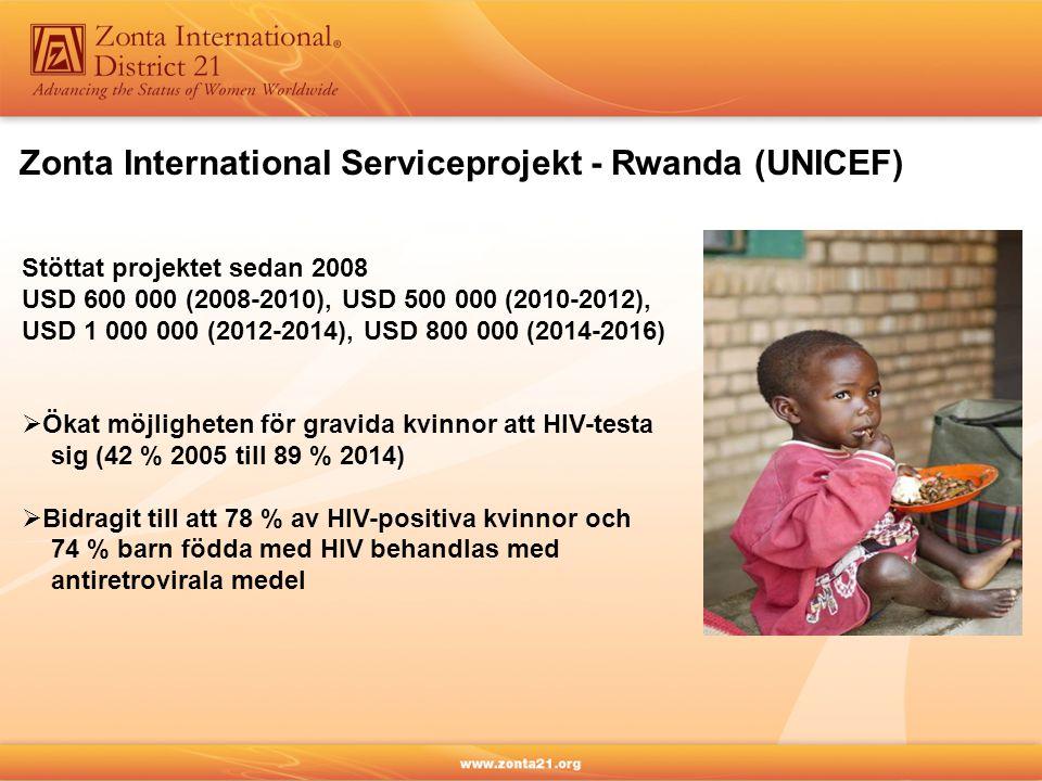 Zonta International Serviceprojekt - Rwanda (UNICEF) Hur ZIFs bidrag hjälper Mer än 6 000 överlevare från könsrelaterat våld och barnmisshandel har behandlats på någon av  ISANGE One stop, eller  RUSIZI One Stop Center inrättade med hjälp av bidrag från Zonta International Foundation Se video på Youtube