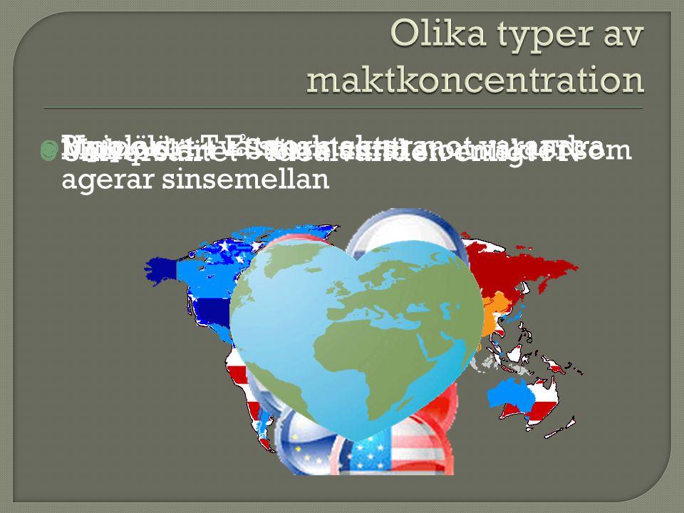  Unipolärt – Ett maktcentra  Bipolärt – Två stormakter mot varandra  Multipolärt – Större antal stormakter som agerar sinsemellan  Universalitet –