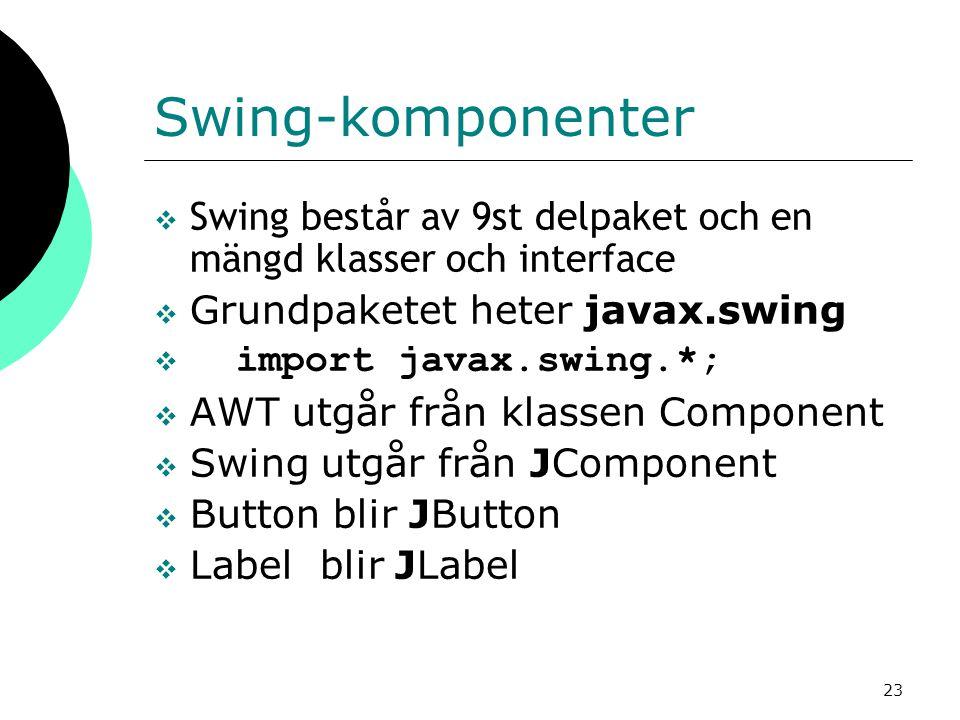 23 Swing-komponenter  Swing består av 9st delpaket och en mängd klasser och interface  Grundpaketet heter javax.swing  import javax.swing.*;  AWT utgår från klassen Component  Swing utgår från JComponent  Button blir JButton  Label blir JLabel