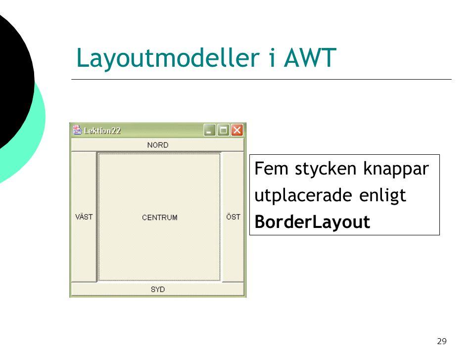 29 Layoutmodeller i AWT Fem stycken knappar utplacerade enligt BorderLayout