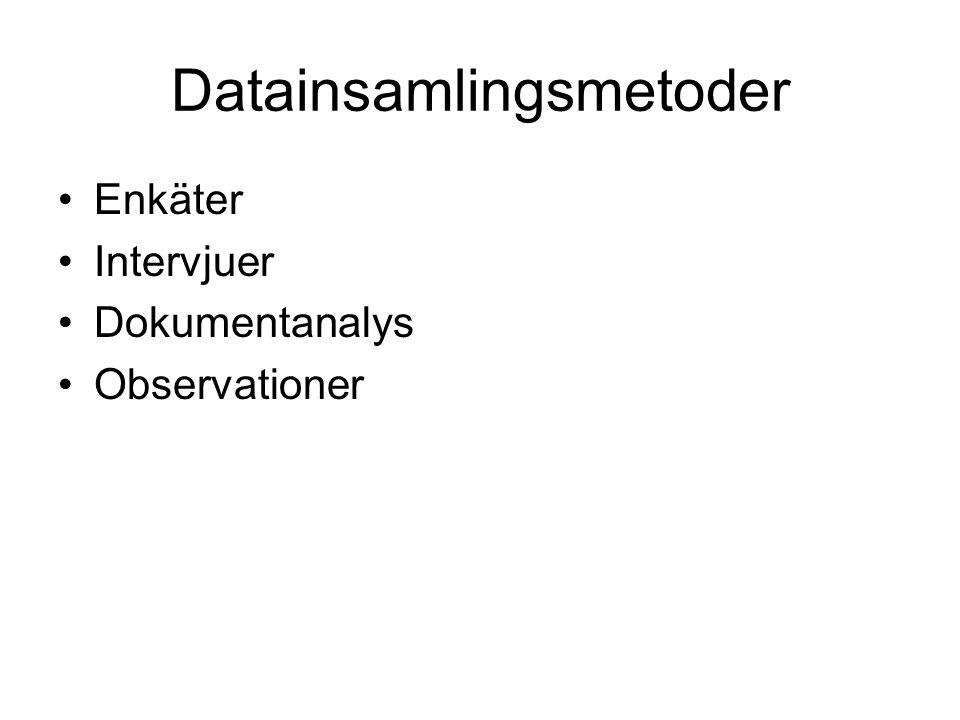 Datainsamlingsmetoder Enkäter Intervjuer Dokumentanalys Observationer