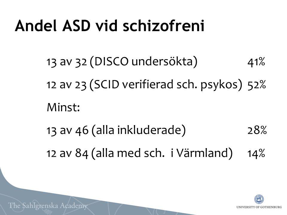 Andel ASD vid schizofreni 13 av 32 (DISCO undersökta)41% 12 av 23 (SCID verifierad sch. psykos) 52% Minst: 13 av 46 (alla inkluderade)28% 12 av 84 (al