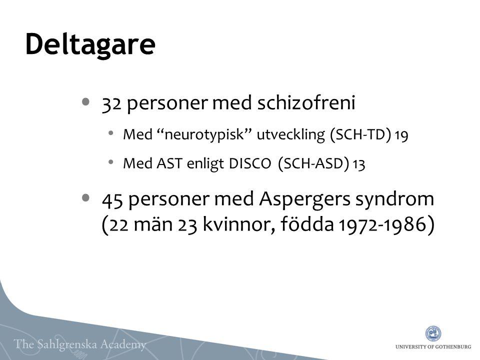 """Deltagare 32 personer med schizofreni Med """"neurotypisk"""" utveckling (SCH-TD) 19 Med AST enligt DISCO (SCH-ASD) 13 45 personer med Aspergers syndrom (22"""