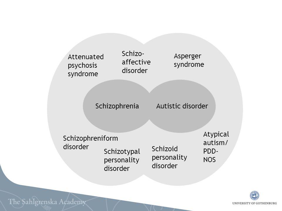 Autistic disorder Schizoid personality disorder Schizo- affective disorder Schizophrenia Atypical autism/ PDD- NOS Asperger syndrome Schizophreniform