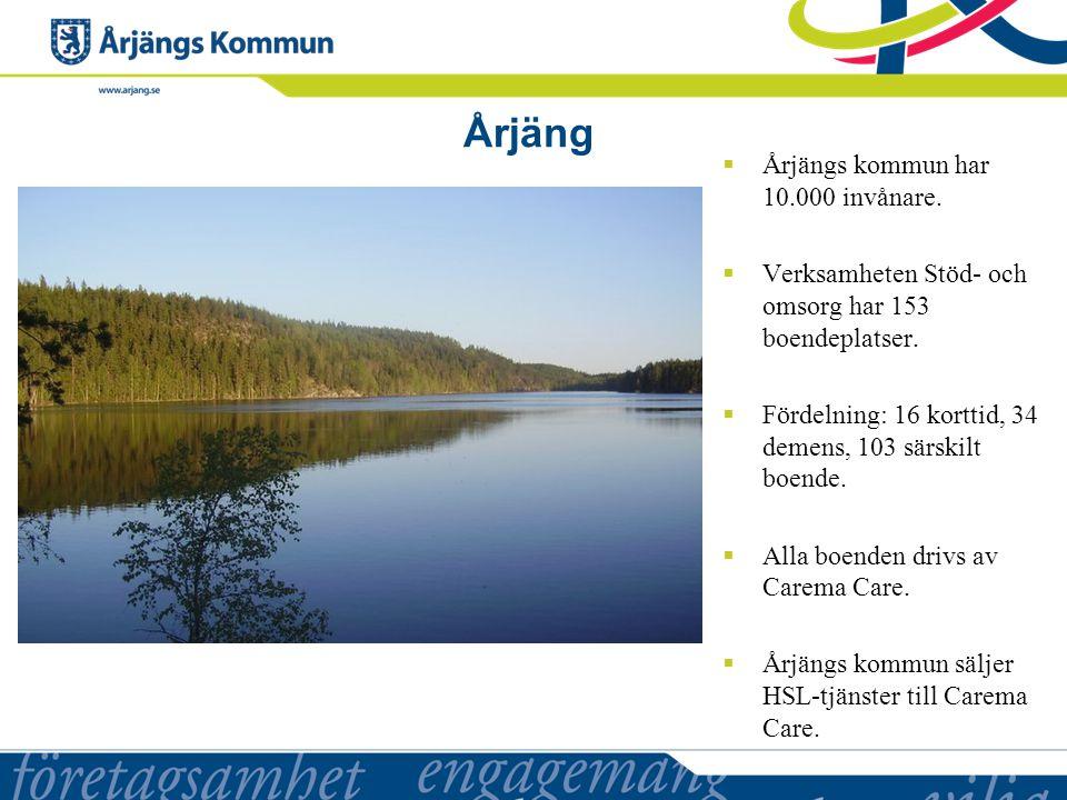 Årjäng  Årjängs kommun har 10.000 invånare. Verksamheten Stöd- och omsorg har 153 boendeplatser.