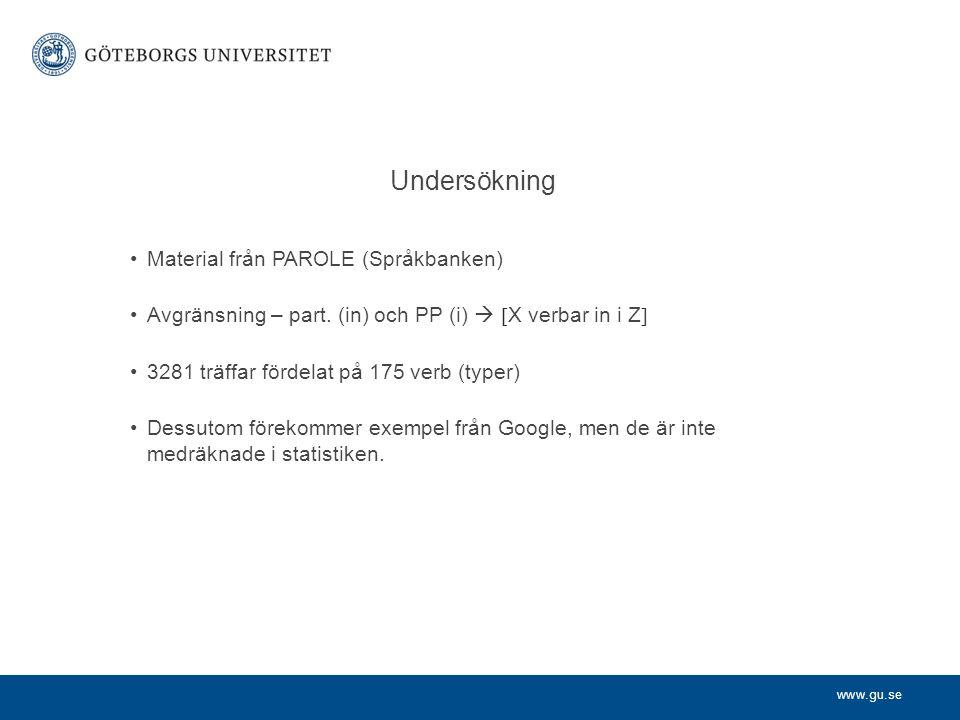 www.gu.se Undersökning Material från PAROLE (Språkbanken) Avgränsning – part.