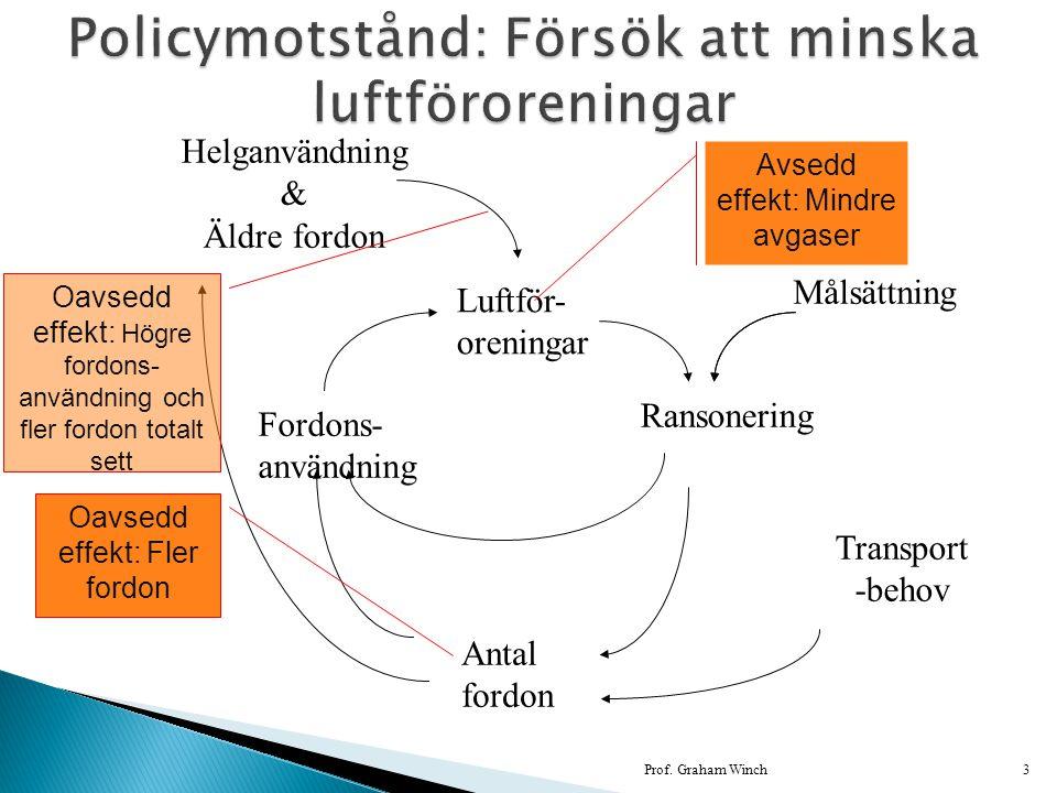 Prof. Graham Winch3 Ransonering Luftför- oreningar Målsättning Fordons- användning Transport -behov Antal fordon Helganvändning & Äldre fordon Avsedd