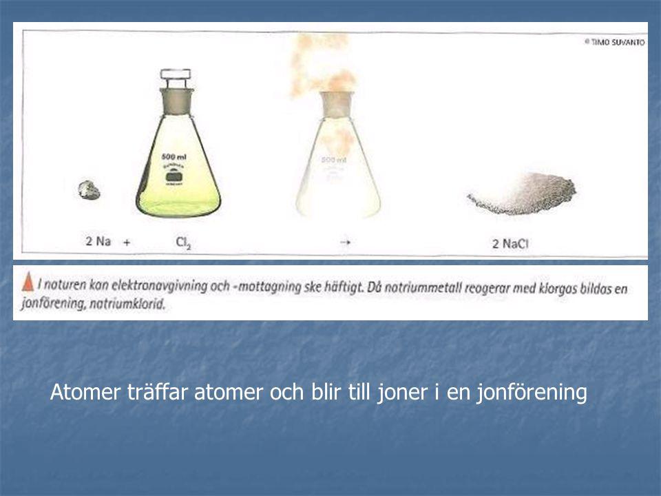 Atomer träffar atomer och blir till joner i en jonförening