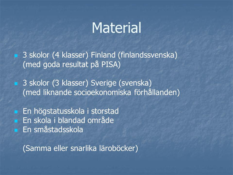 Material 3 skolor (4 klasser) Finland (finlandssvenska) (med goda resultat på PISA) 3 skolor (3 klasser) Sverige (svenska) (med liknande socioekonomiska förhållanden) En högstatusskola i storstad En skola i blandad område En småstadsskola (Samma eller snarlika läroböcker)