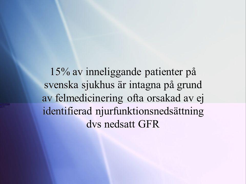 15% av inneliggande patienter på svenska sjukhus är intagna på grund av felmedicinering ofta orsakad av ej identifierad njurfunktionsnedsättning dvs n