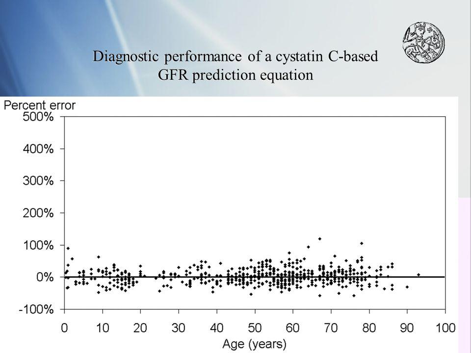Diagnostic performance of a cystatin C-based GFR prediction equation
